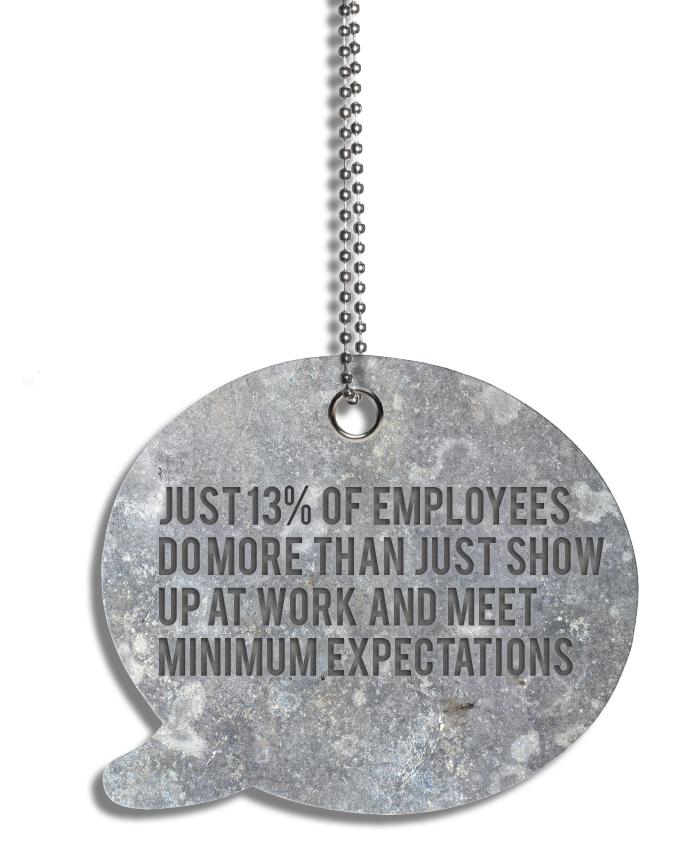Just 13% of employees do more than just show up and meet minimum expectations